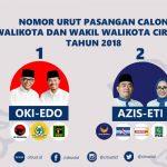 Pilwalkot-Cirebon