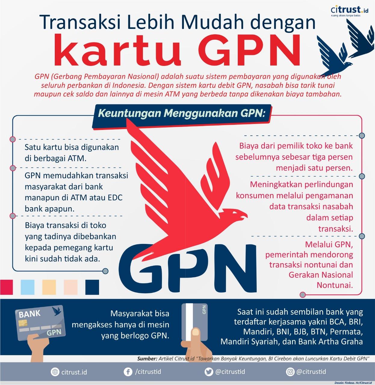 Kartu GPN