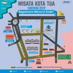 Potensi Cirebon Menjadi Destinasi Wisata Kota Tua