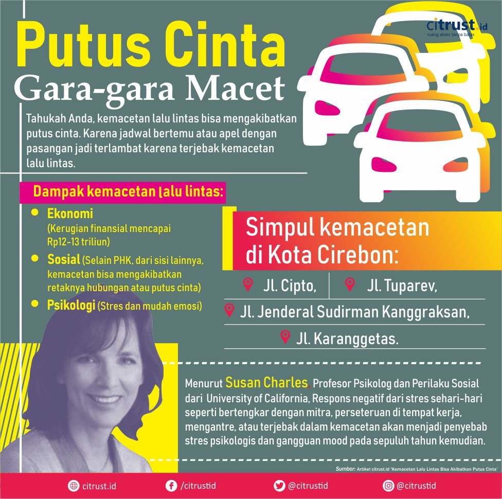 Infografik Citrustid