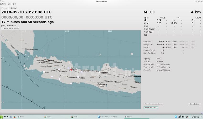 BMKG: Gempa Tektonik Guncang Kuningan Tak Berpotensi Tsunami