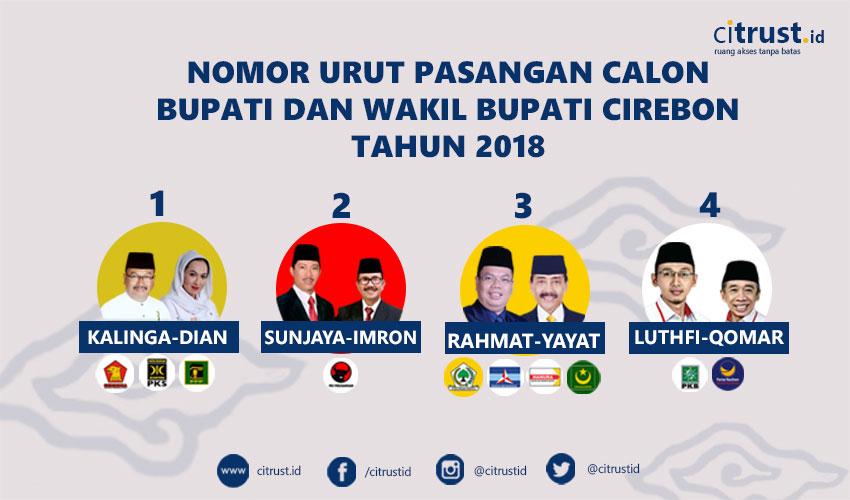 Nomor-Urut-Pilbup-Cirebon