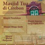 infografis masjid tua cirebon