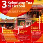 3 Kelenteng Tua di Cirebon