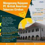Mengenang Kejayaan PT. British American Tobaccos Cirebon