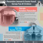 Pasundan Jemaat & Santo Yusuf, Gereja Tua di Cirebon