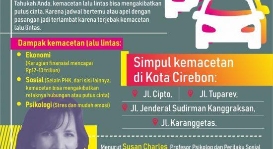 Infografik Citrustid